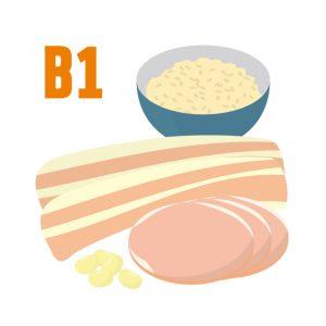 50代女性 眼精疲労 ドライアイ 目に良い食べ物 ビタミンB1