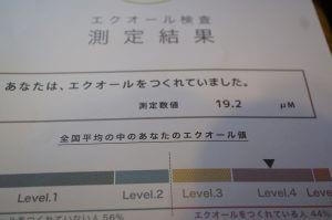 ソイチェック 測定結果 エクオール 大豆イソフラボン