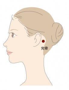 50代女性 睡眠 成長ホルモン 美肌 健康 ツボ