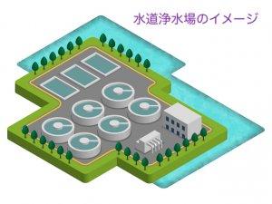 水道浄水場のイメージ