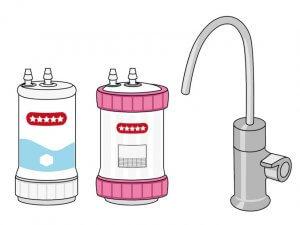 トリハロメタンをとる浄水器の絵