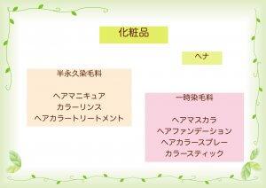 ヘアカラーの化粧品の分類
